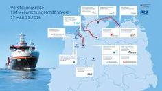 Bildergebnis für bgr marine forschung