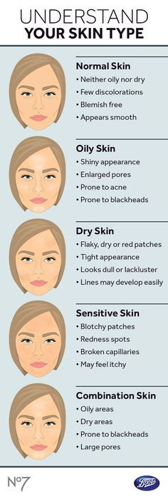 Marvelous Cool Tips: Beauty Skin Care Dark Spots skin care masks simple.Skin Care Remedies Dark Spots anti aging mask how to make.Skin Care Acne Types Of. Beauty Care, Beauty Skin, Beauty Hacks, Beauty Tips For Skin, Daily Beauty, Skin Moles, Scaly Skin, Brown Spots On Face, Dark Spots