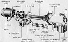 Motor Engine, Car Engine, Mechanical Design, Mechanical Engineering, Tesla Technology, Automobile, Bmw Autos, Automotive Engineering, Car Repair Service