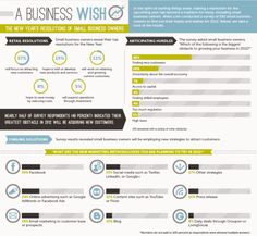 2012 Resolutions of Small Business Owners