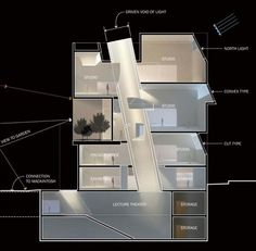 Steven Holl Architects | Glasgow School of Art | 2010