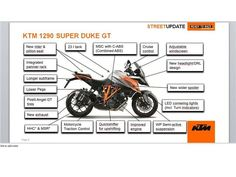 KTM 690 Duke Duke R 2016 for sale on Trade Me, New Zealand's auction and classifieds website Ktm 690, Rack Design, Sport Bikes, Duke, Racing, Motorcycle, Sports, Sport Motorcycles, Hs Sports