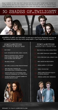 How do Fifty Shades of Grey and Twilight compare? | Blog | TheReadingRoom