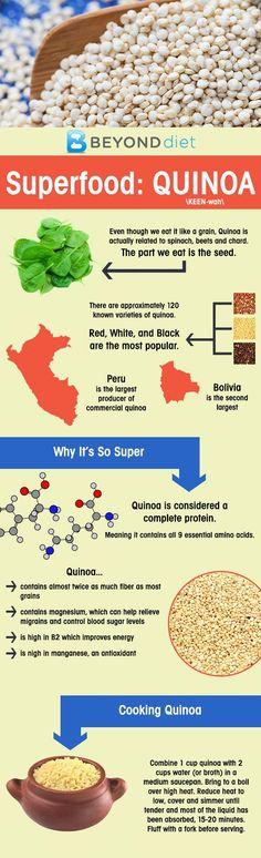 Quinoa - the gluten-free super grain!