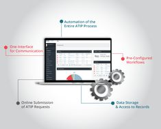 Why Canada Gov Departments Should Think About an automatic ATIP Answer Canadian ATIP office buildings can greatly benefit from an automatic, scalable ATIP option like ArkCase ATIP. Uncover why ArkCase is a good match. Government Agencies, Federal Agencies, Enterprise Content Management, Old Software, Cloud Infrastructure, Office Buildings, The Agency, Competitor Analysis, Big Challenge