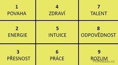 Datum narození a Pythagorův čtverec řeknou o lidské povaze vše | ProNáladu.cz Counting Activities, Health Advice, Reiki, How To Lose Weight Fast, Karma, Meditation, Techno, Spirituality, Self