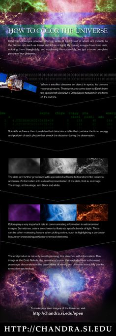 Chandra Infographic Shows Where The Color Comes From In Space Pictures