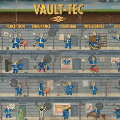 Learn about #fallout4 's Character System in Bethesda.net