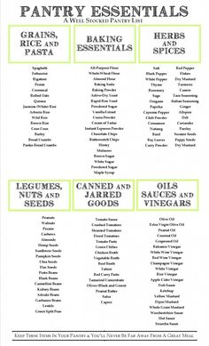 Printable pantry essential list Stock your pantry
