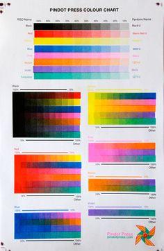 Картинки по запросу risograph color chart