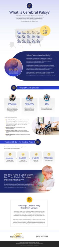 Cerebral Palsy Birth Injury Facts and Figures - Infographic What Causes Cerebral Palsy, Types Of Cerebral Palsy, Health Infographics, Stress And Anxiety, Clinic, Birth, Challenges, Medical, Facts