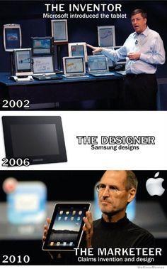 o inventor vs marketeer