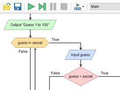 Flowgorithm - Flowchart Programming Language
