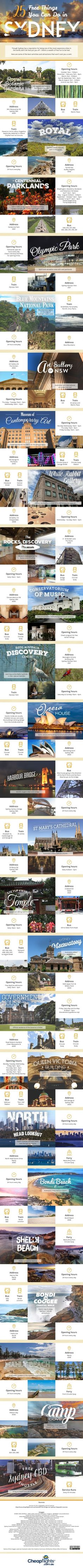 Top 25 Free things to do in Sydney #Infographics