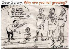 Attitude of Salary.