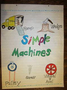 Making Simple Machines Simple! Great game links plus anchor chart for simple machines!