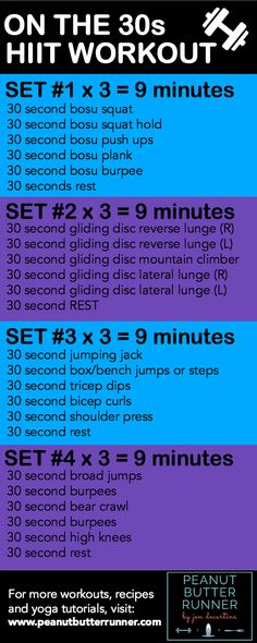 A HIIT workout with four sets of six 30-second intervals for a 36-minute total body cardio and strength challenge.
