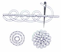 """Les Designs - Pekinese stitch 