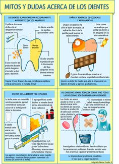 Salud #dental: #infografia de Néstor Paredes