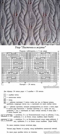 Lace Cable Chart