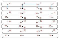 Gráfico para a encadernação manual.