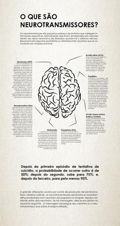 O cérebro e a química da tristeza | Caixa Preta