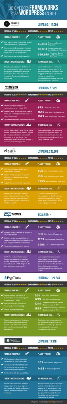 Get Free Joomla vs. WordPress Accounts For Social Networking http ...
