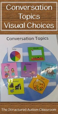 Conversation topic visual choices for Autism, Special Education, and Speech Therapy. Teaching turn taking, social skills, communication, pragmatics, and eye contact using adapted books, visual aids, and visual cues.
