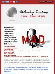 Our S&P 500 futures market analysis was featured on Mad Money with Jim Cramer last night. Check it out here!