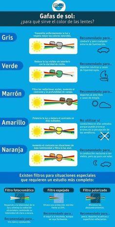 Gafas de sol ¿Para qué sirve el color de las lentes? | #SaludVisual