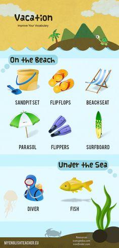 เรียนภาษาอังกฤษ ความรู้ภาษาอังกฤษ ทำอย่างไรให้เก่งอังกฤษ  Lingo Think in English!! :): คำศัพท์ภาษาอังกฤษเกี่ยวกับไปเที่ยวทะเล Beach Vocab...