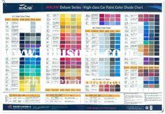Pearl Auto Paint Colors Samples Valspar Automotive Color Chart