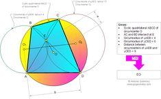 Geometry Problem 938: Cyclic Quadrilateral, Triangle, Circumcircle, Circles, Circumcenter, Circumradius, Distance, Metric Relations. School, College, Math Education