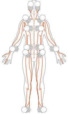 Reiki Hand Positions Discover more at http://www.soullightpath.com/reiki/