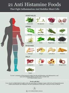 21 Anti-Histamine Foods That Fight Inflammation And Stabilise Mast Cells This infographic lists 21 scientifically proven anti histamine foods for a low histamine diet Anti Histamine Foods, Anti Inflammatory Recipes, Histamine Intolerance Symptoms, Gluten Intolerance, Holistic Health Coach, Health And Wellness, Health Retreat, Health And Nutrition, Health Tips