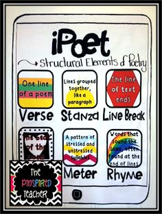 Teaching Poetry for National Poetry Month? Check out this poetry anchor chart! Perfect for teaching the structural elements of poetry using anchor charts! via The Pinspired Teacher Teaching Poetry, Teaching Writing, Teaching Tools, Teaching Ideas, Kindergarten Writing, Teaching Resources, Writing Binder, Writing Curriculum, Writing Resources