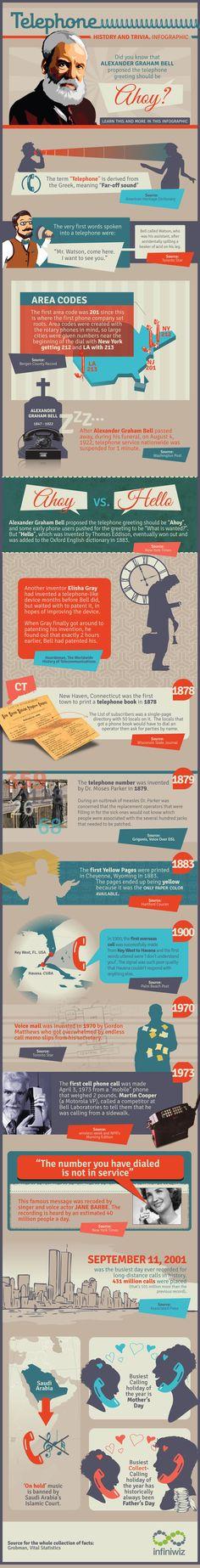 Telephone – History & Trivia – Infographic | Infiniwiz