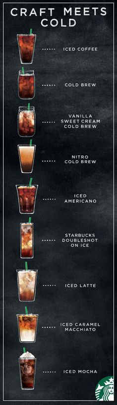 Starbucks Cold Coffee Drinks Nine different ways to enjoy handcrafted, cold coffee perfection. Explore Starbucks iced coffee and iced espresso lineup and learn what makes each drink unique. Iced Americano Starbucks, Starbucks Cold Coffee Drinks, Starbucks Frappuccino, Cold Drinks, Beverages, Coffee Menu, Coffee Cafe, Coffee Shop, Men Coffee