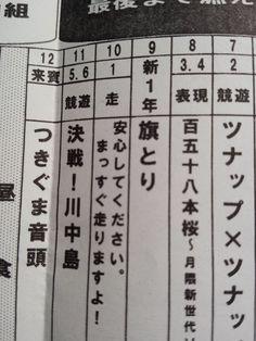 姪の運動会観戦!競技名ウケたwwwpic.twitter.com/hWmeLnVkk7