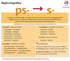 Karacteres | Regla ortográfica