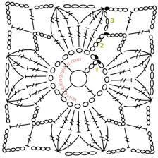 Transcendent Crochet a Solid Granny Square Ideas. Inconceivable Crochet a Solid Granny Square Ideas. Crochet Motif Patterns, Crochet Blocks, Granny Square Crochet Pattern, Crochet Diagram, Crochet Chart, Crochet Squares, Love Crochet, Crochet Granny, Beautiful Crochet