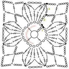 pastilla en crochet - Cerca con Google