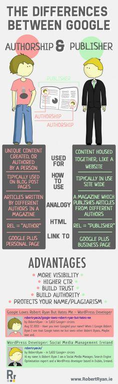 Google Authorship und Publisher – die wichtigsten Unterschiede  http://onlinemarketing.de/news/google-authorship-und-publisher-wichtigsten-unterschiede