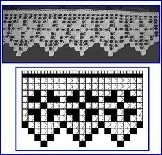 How to Crochet Wave Fan Edging Border Stitch Crochet Boarders, Crochet Lace Edging, Crochet Motifs, Crochet Diagram, Crochet Chart, Crochet Squares, Crochet Trim, Crochet Stitches, Knit Crochet