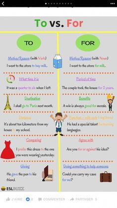 To have in mind grammar To have in mind Teaching English Grammar, English Writing Skills, English Learning Spoken, English Vocabulary Words, English Language Learning, English Grammar Rules Tenses, Teaching Spanish, English Prepositions, English Idioms