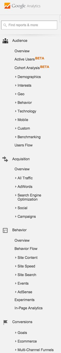 How to Use Google Analytics [The Absolute Beginner's Guide] - Moz Seo Guide, Seo Tips, Simple Website Design, Onpage Seo, Set Up Google Analytics, Seo For Beginners, Marketing Data, Make Money Blogging, How To Start A Blog