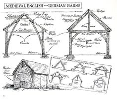 Items similar to Medieval English and German Barns - 1967 Vintage Print - Black and White - 9 x 11 on Etsy Floating Raft, Plywood Boat Plans, Rustic Home Design, Historic Homes, Plates On Wall, Vintage Prints, Home Projects, Techno, House Plans