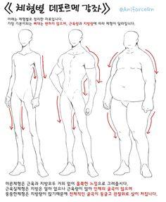 Human Body Drawing, Body Reference Drawing, Drawing Reference Poses, Drawing Skills, Drawing Lessons, Drawing Techniques, Anatomy Reference, Anatomy Drawing, Anatomy Art