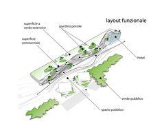 Masterplan for the Rehabilitation of the San Berillo | Mario Cucinella…