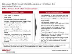 Die neuen Medien und Interaktionskanäle verändern die Kundenbedürfnisse